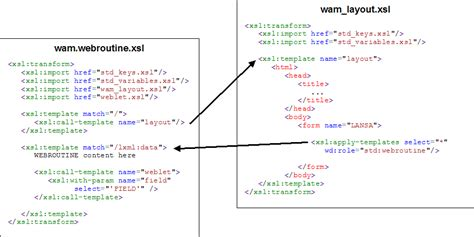 layout template difference difference between a wam layout and a layout weblet lansa