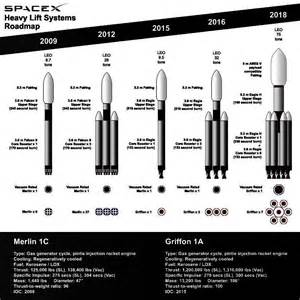 merlin engine spacex mission page 4 pics about space