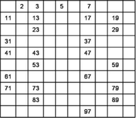 tavola dei multipli e divisori matematica scuola secondaria 1 176 grado divisibilit 224 e