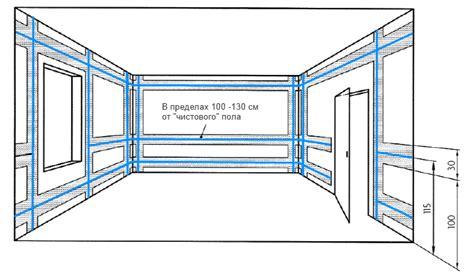 installationszonen nach din 18015 3 монтаж электропроводки в жилых помещениях din 18015 3