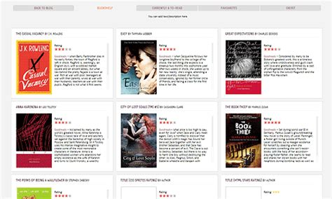 custom themes for tumblr pages themes by pistachi o bookshelf 1 blog page review