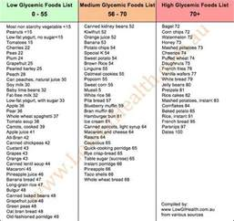 What foods can a diabetic eat no carb low carb gluten