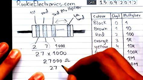 resistor color code calculating resistance  color
