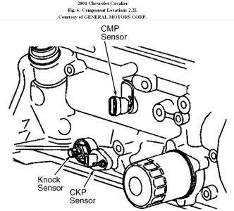 trailblazer camshaft position sensor wiring diagram  pcm