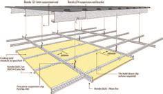 Ceiling Tile Suspension System Carpet In Basement On Concrete Floor Tile Floor