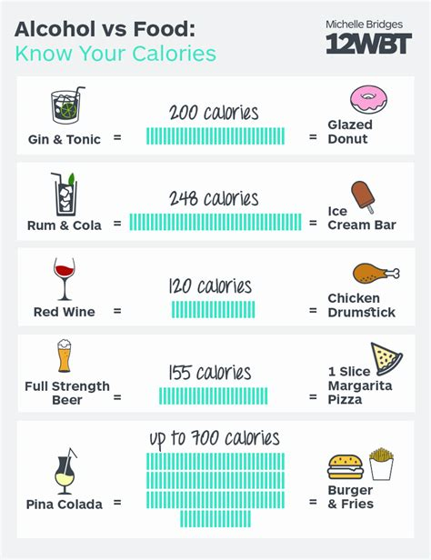 calories in how many calories in a margarita pizza