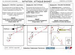 Charming Filet De Volley Ball #12: Initiation-attaque-basket-1.jpg?fx=r_250_250