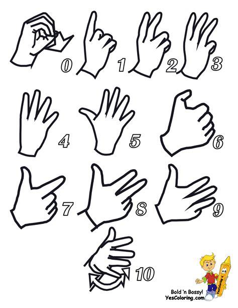 asl numbers 1 100 printable sign language numbers 1 20 street sign wall