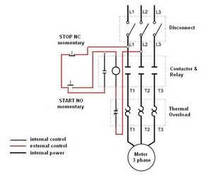 motor center wiring diagram electrical electronics concepts motors