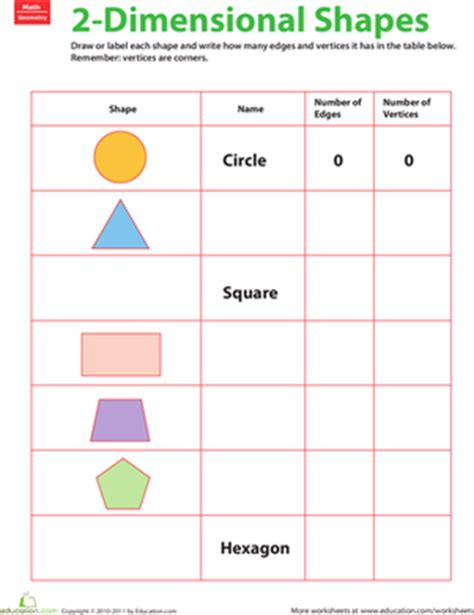 worksheets shapes grade 2 2 d shapes fill in the table geometry worksheets