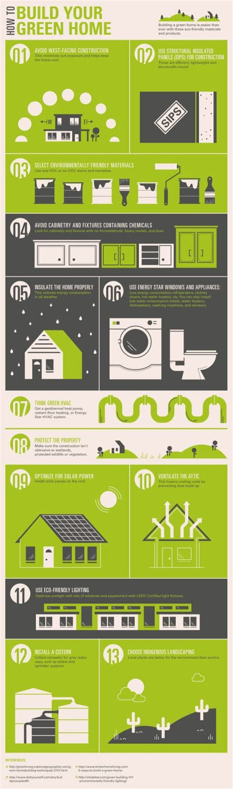 13 tips for building a green home infographic green
