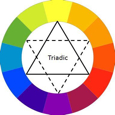triadic color scheme exles color wheel
