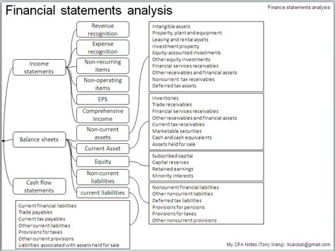 sle of financial analysis report sle of financial analysis report 28 images sle of