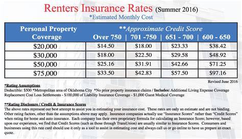 Renters Insurance Guide   Quote   Statewide Insurance Agency