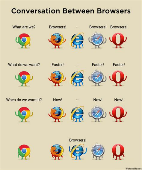 Who Are We Browsers Meme - conversation among browsers weknowmemes