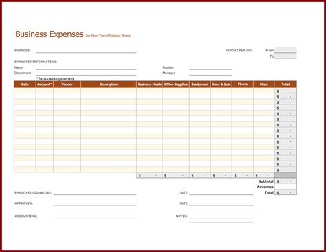 daily expense report template monthly business expense report and sheet template for non travel expense vlashed