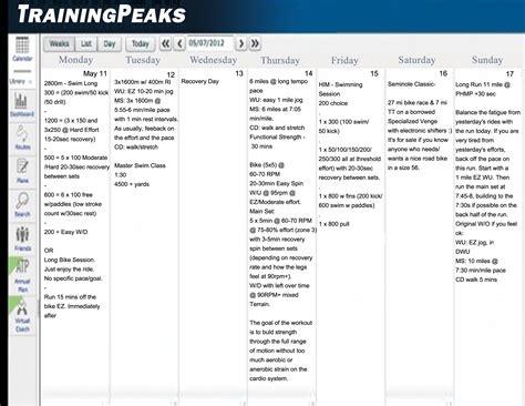 program plan template session plan kinematics personal arlington va