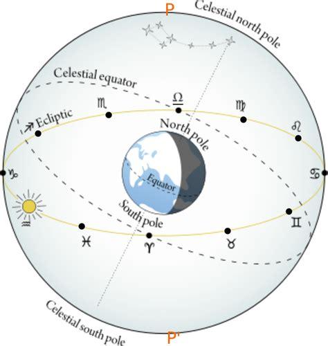 astro sign zodiaco wikipedia la enciclopedia libre