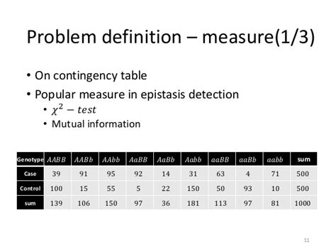 Contingency Table Definition by A Brief Introduction To Epistasis Detection