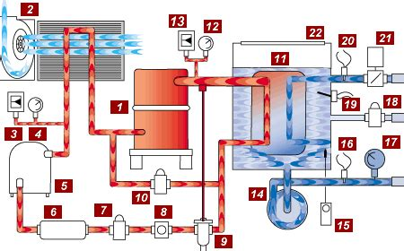 air cooled chiller schematic diagram water chiller animated schematic typical 2 30 tons