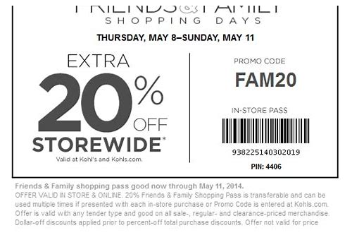 kohls coupons april 20 2018