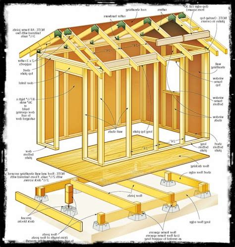 6x8 Shed Plans Free by Shed Plans 6 X 6 Free Awesome 6x8 Shed Plans 3