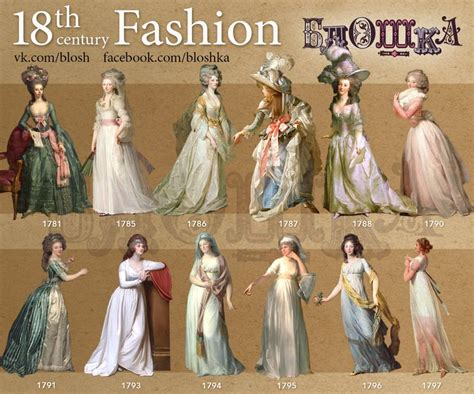 fashion history from 18th 20th century best 25 18th century fashion ideas on 18th