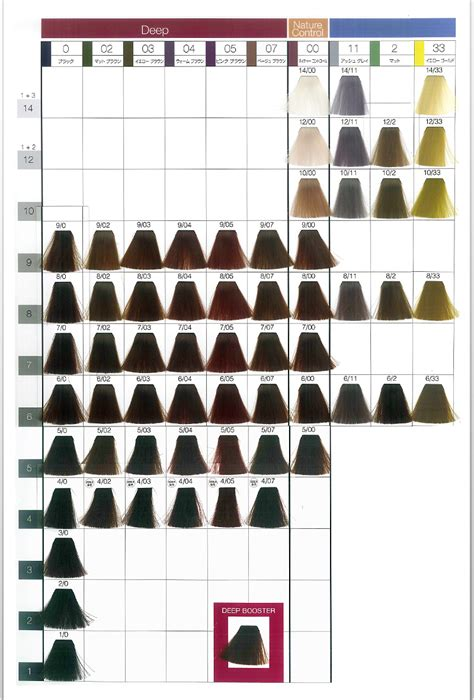 Kitchen Collection Outlet Coupons Wella Koleston Color Chart 28 Images Wella Koleston
