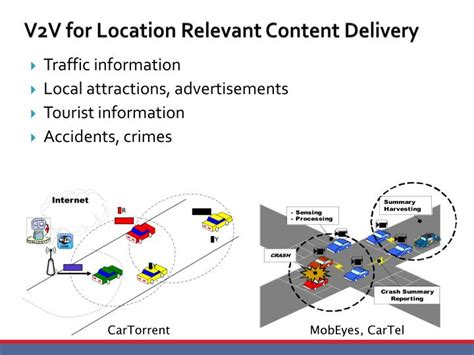 Lu Emergency Vdr ppt of vehicles from intelligent grid to