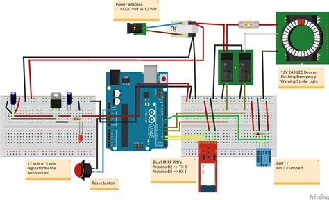 led beacon wiring 17 wiring diagram images wiring