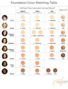 skin color chart 25 best ideas about skin color chart on make