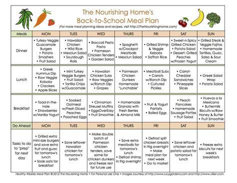 printable weight loss meal plans plan ideas on pinterest weight loss this weekly meal will
