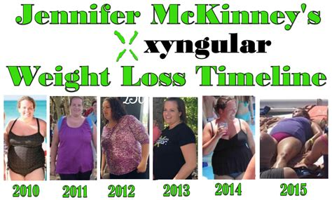 weight loss xyngular xyngular weight loss before and after before and after