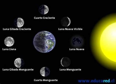 cual es la proxima fecha de la luna nueva en mayo calendario dieta de la luna 2018 la pr 243 xima super luna