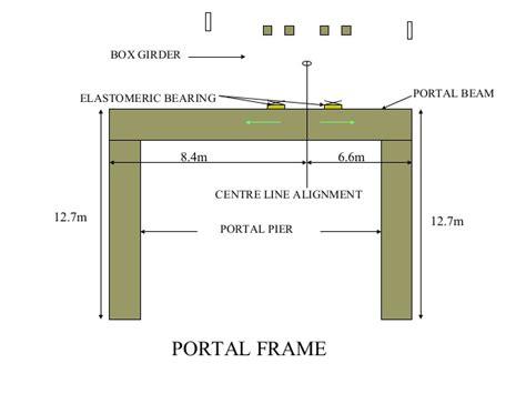 portal frame design xls design of bridge component by vikas dhawan