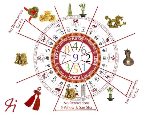 new year 2018 feng shui cures feng shui 2018 chi solutions