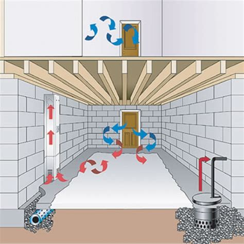 best basement waterproofing products basement waterproofing systems ideas systems ideas amazing basement design basement