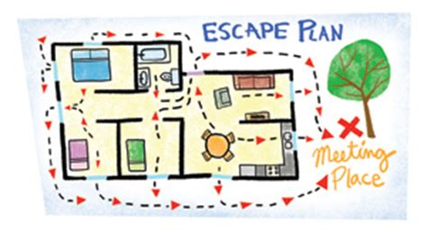 marvelous home escape plan 4 home safety information