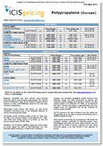 Which Is Better Ethylene Vinyl Acetate Vs Polypropylene - price reports