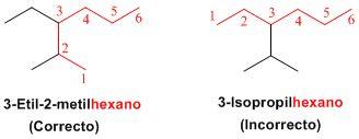 ejercicios de cadenas carbonadas pdf hidrocarburos alif 225 ticos nomenclaturandoando
