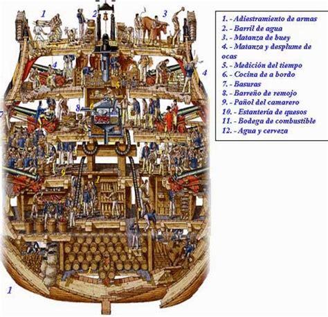 un barco de guerra del siglo xviii las historias de doncel nav 237 os de l 237 nea del siglo xviii
