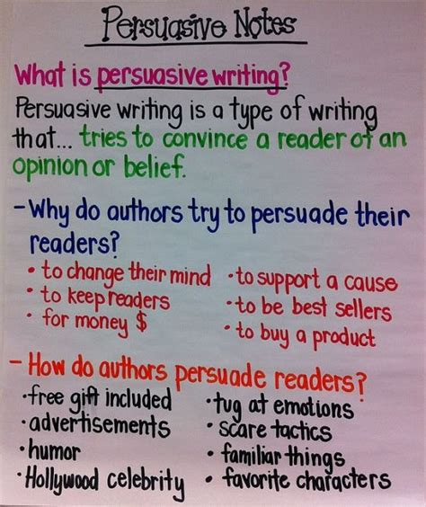Teaching Persuasive Essay Writing by 25 Best Ideas About Persuasive Essay Topics On Interesting Debate Topics Opinion
