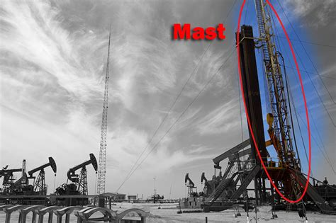 drilling mast