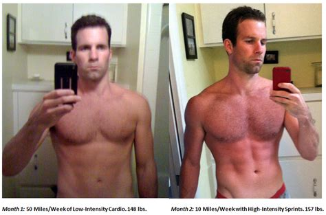 healthy fats for getting ripped the secret to getting ripped with just minutes of exercise