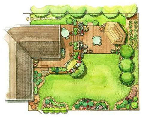 how to plan backyard landscaping best 25 landscape plans ideas on