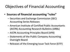 Objective Of Financial Statements Ppt Chapter 3 Powerpoint Presentation Id 1070475