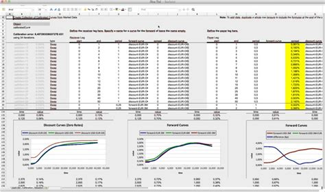Calibration Spreadsheet Template by 28 Calibration Spreadsheet Template 28 Calibration