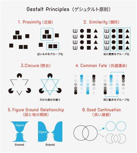 pattern recognition logos 42 best gestalt priciples images on pinterest negative