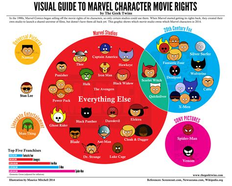 quicksilver marvel film rights marvel universe cmdstore