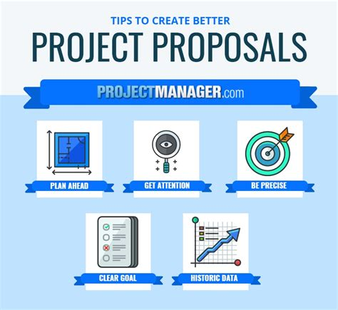 How To Create A Project Template 5 Tips To Creating A Better Project Outline